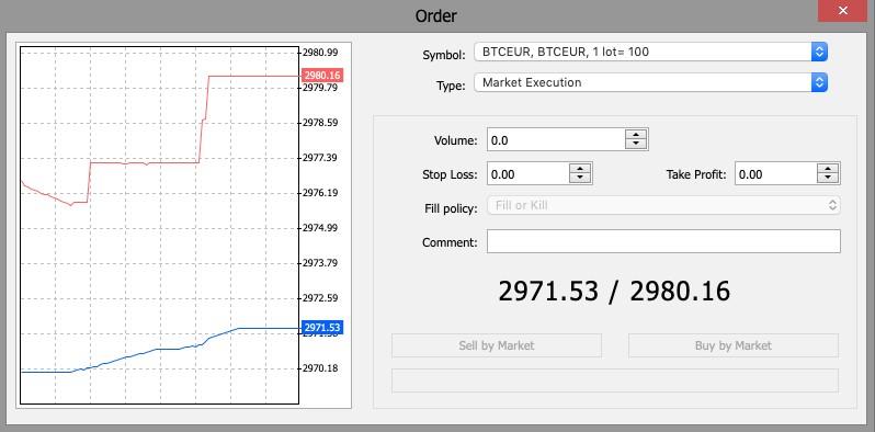 btc eur market