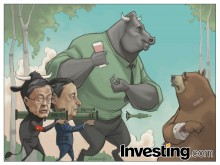 The bulls are back in control thanks to their central banker friends