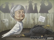 Dovish Yellen punishes the hawks once again
