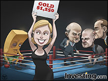 Are gold prices being manipulated by the world's major banks?