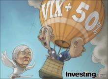 Liệu Yellen và FED có khai tử xu hướng biến động tăng vọt gần đây hay vẫn giữ nguyên?