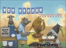 Bears get sick as bulls continue to buy the dip