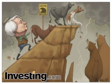 Market rally finally shows some cracks as Yellen and the bulls tire