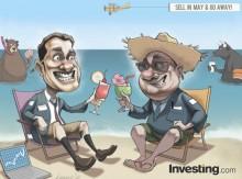 Esta é a hora de vender ações?