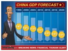 Desaquecimento chinês assombra o investidor