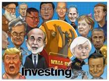 """Investing.com Reaches 250th Comic Milestone. Who's Your Favorite Character?"""""""