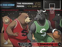 Will the Dollar bulls continue to dominate in the 4th quarter?