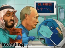 Crude Oil prices plunge as the world economy struggles to recover