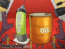 Has the bull run for Crude oil started after vaccine hopes?