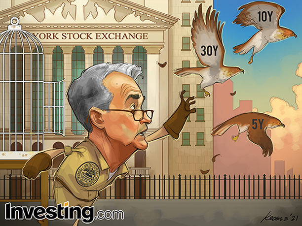 Has The Fed Lost Control Over The Bond Market?