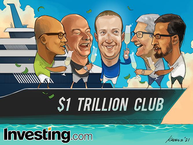 Facebook gia nhập câu lạc bộ 1 ngàn tỷ đô. Kế tiếp sẽ là công ty nào?