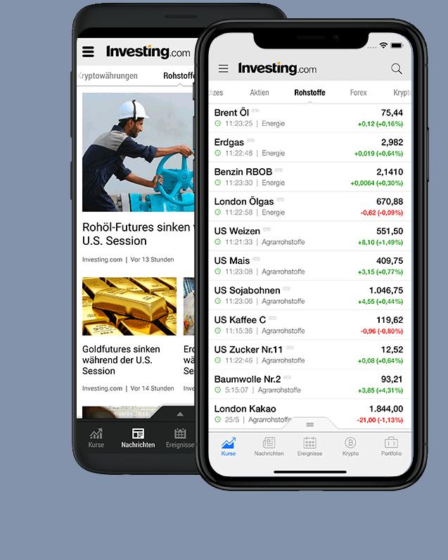 Die Märkte kennen Jederzeit und Überall!