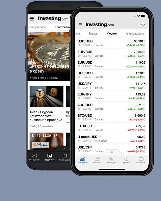 Данные о рынках в любое время, в любом месте!