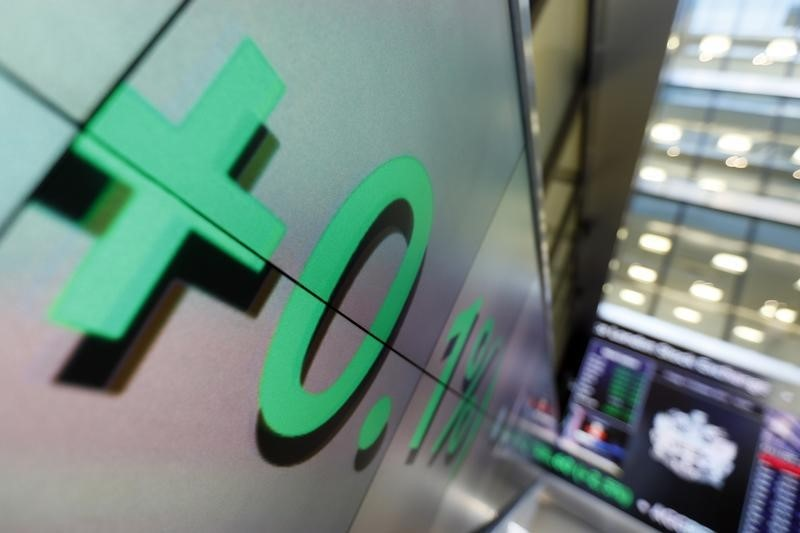 FTSE finishes above 7,000, FX steady ahead of Fed