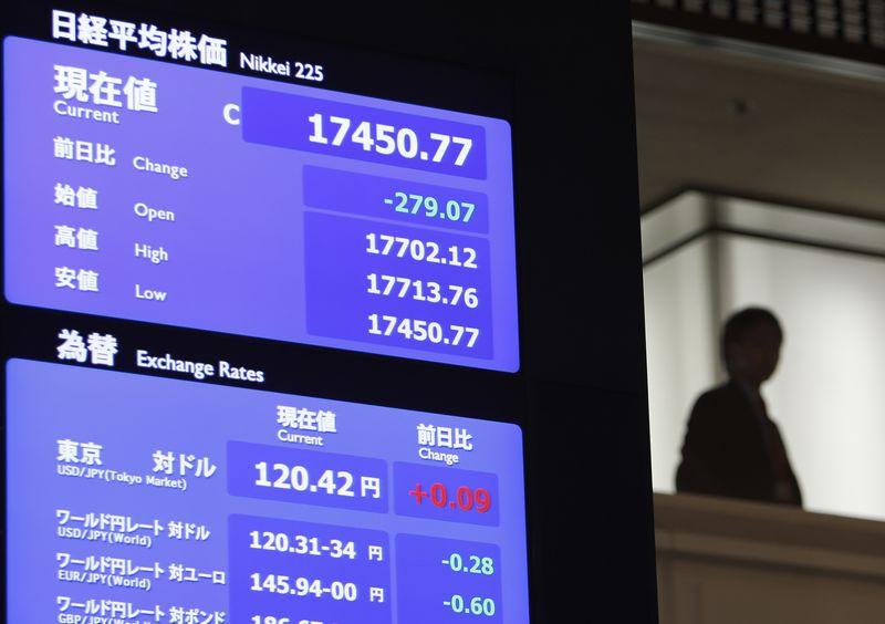 Bolsas da Ásia fecham sem direção única, na expectativa para reunião do Fed
