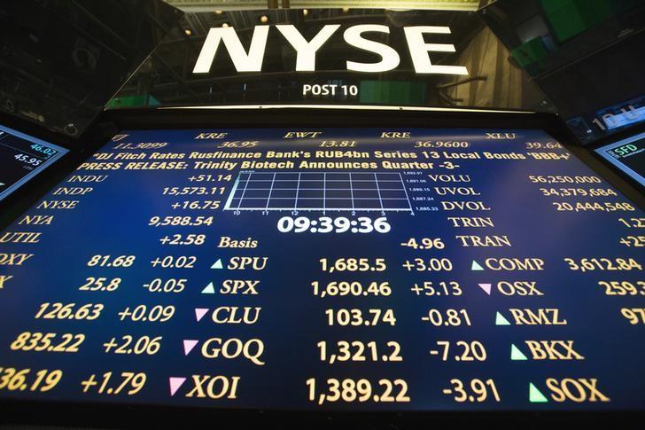 Stocks - Market Flat Ahead of G20 Meeting