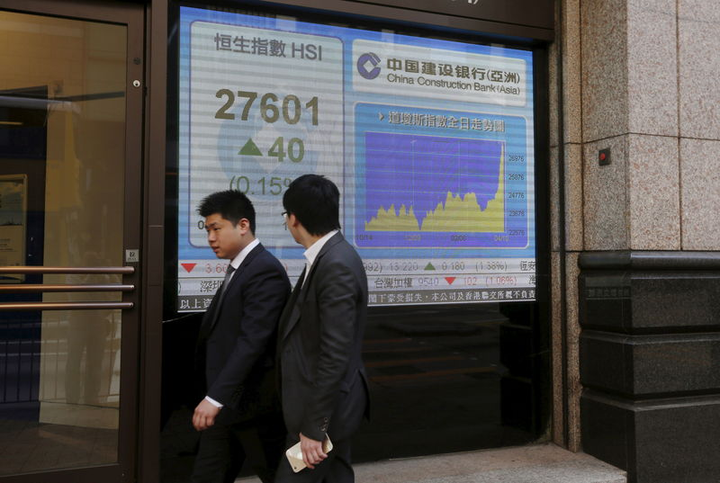 Asian shares mixed with Tokyo up, China shares off ahead of Fed