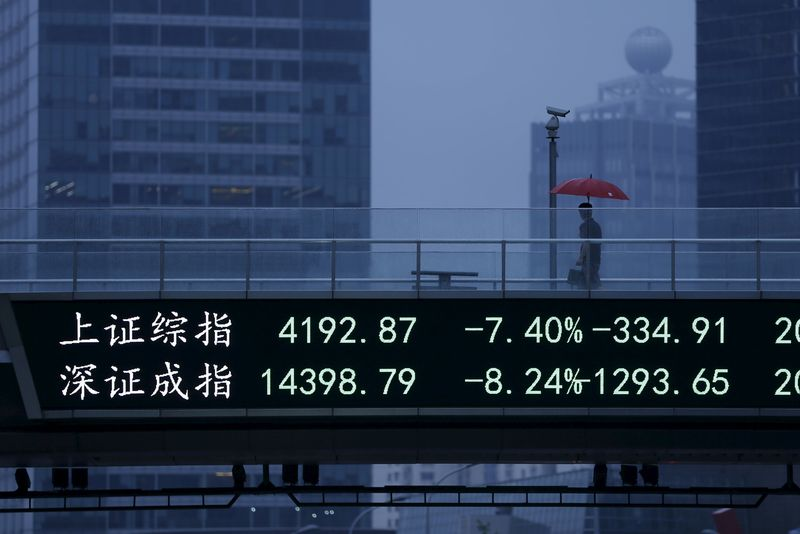 China stocks higher at close of trade; Shanghai Composite up 0.02%