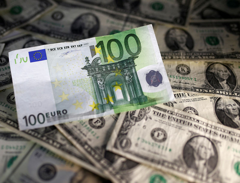 EURUSD Drops to New Low for the Year