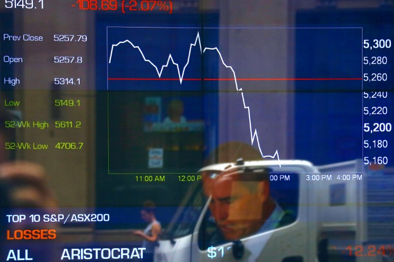 Australia stocks lower at close of trade; S&P/ASX 200 down 0.29%