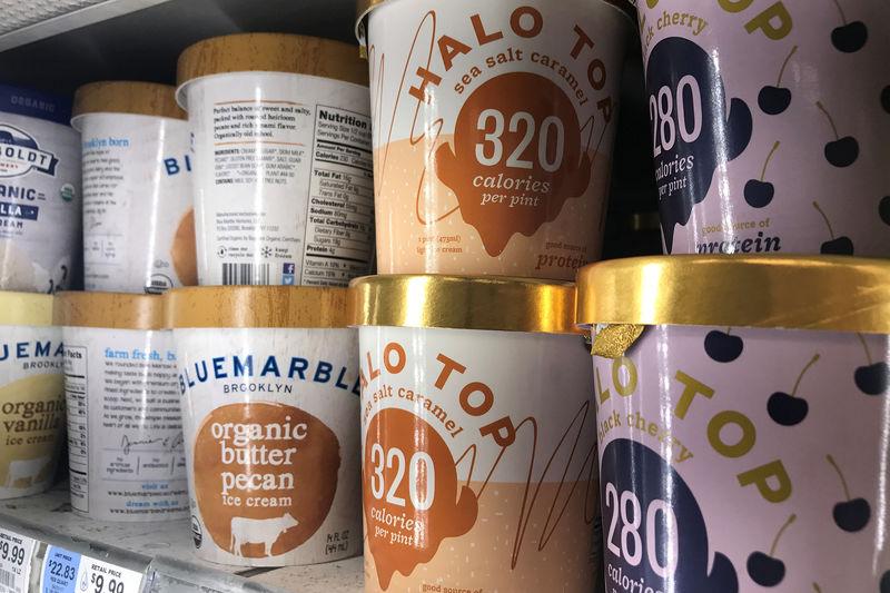 Σε σταθερή τροχιά ανόδου το παγωτό στην Ευρώπη