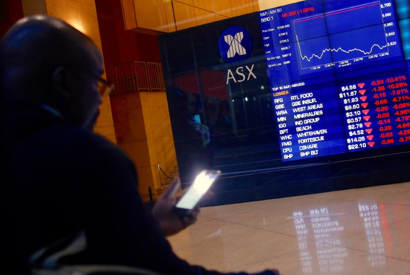 Australia stocks higher at close of trade; S&P/ASX 200 up 0.25%