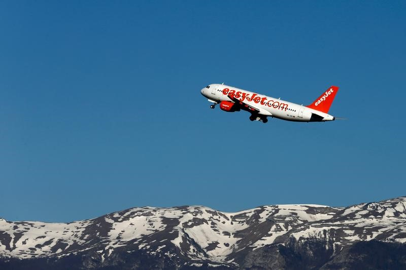 UK market update – EasyJet rejects takeover offer, 888 buys William Hill assets