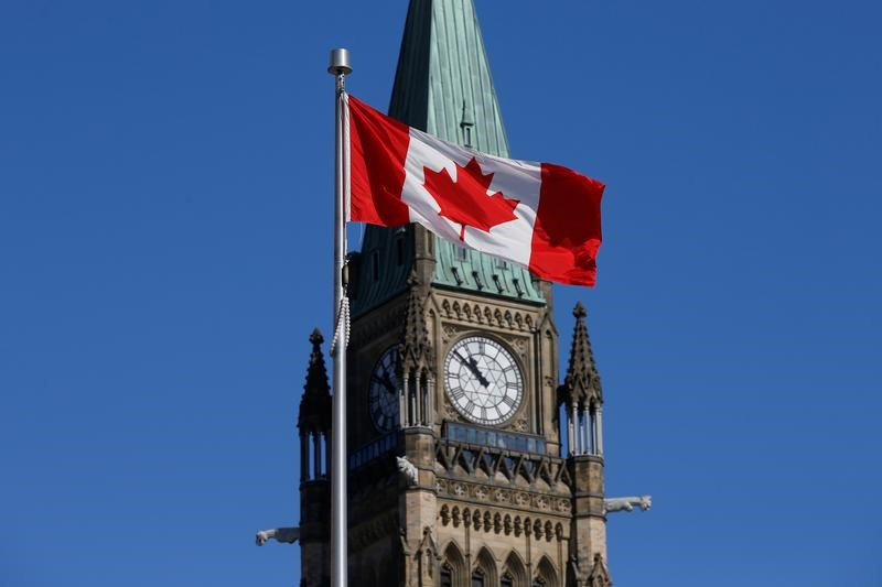 Canadian Annual Inflation 1.4% in January