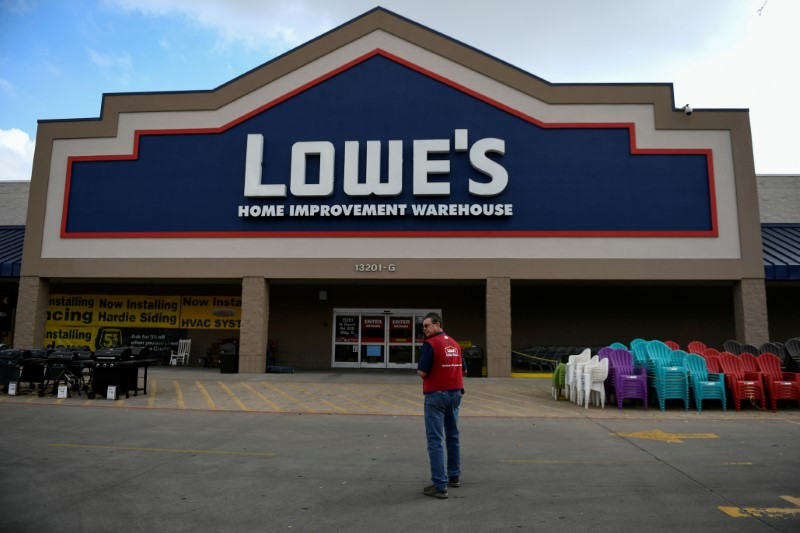 Lowe's Rises as it Aims for More and More Market Share