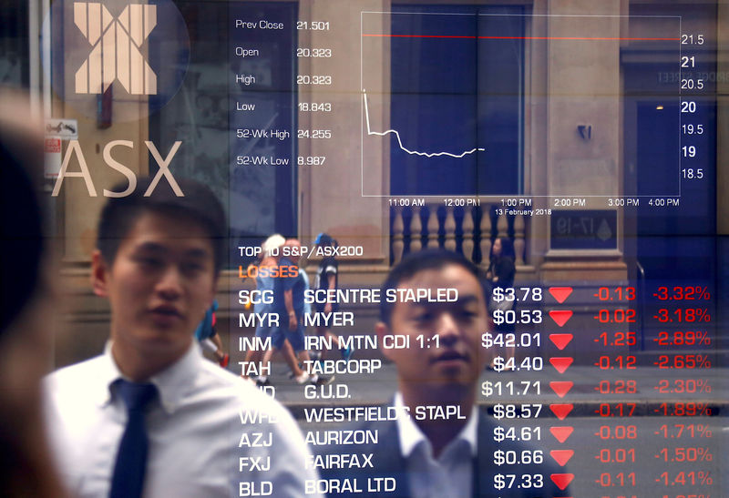 Australia stocks lower at close of trade; S&P/ASX 200 down 0.84%