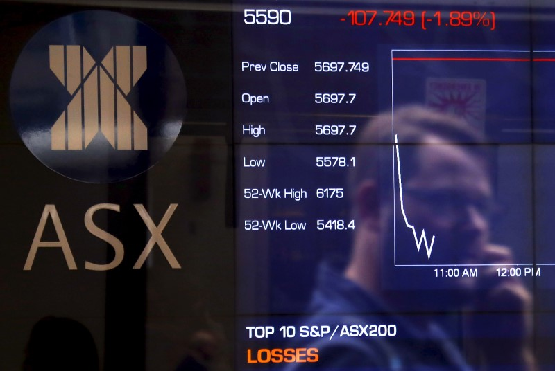 Australia stocks higher at close of trade; S&P/ASX 200 up 0.02%