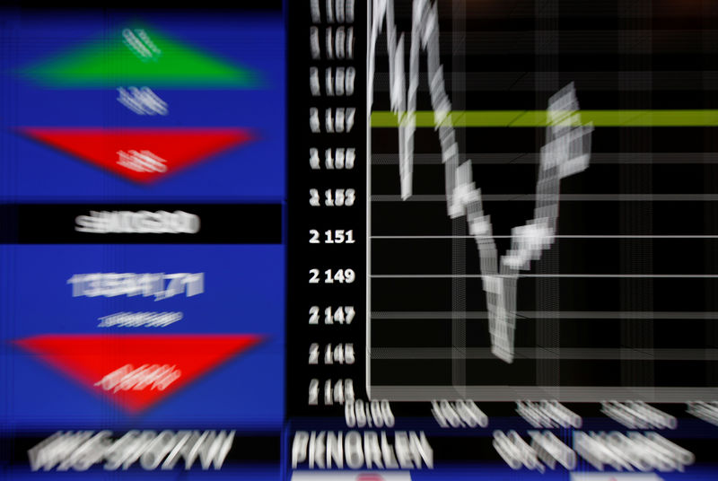 Poland shares lower at close of trade; WIG30 down 0.93%