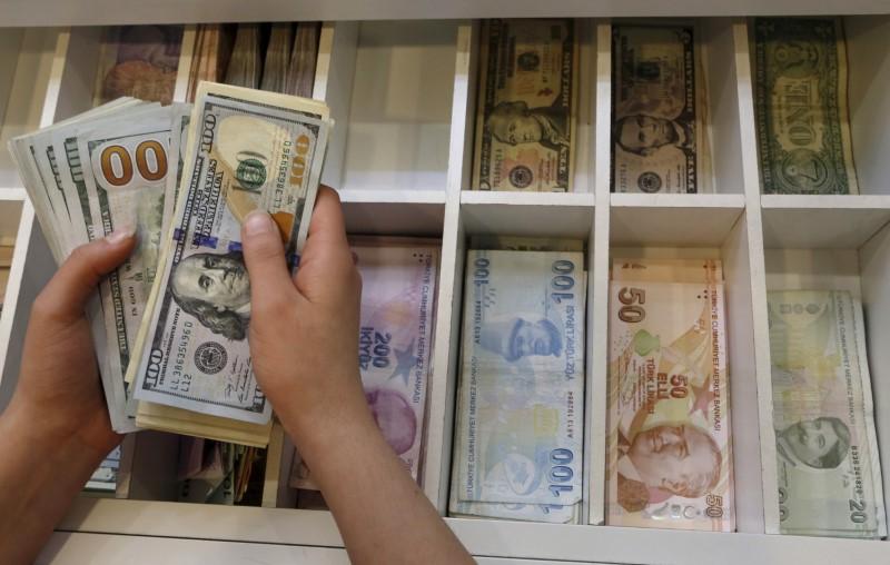 Dollar Edges Higher; Turkish Central Bank in Focus