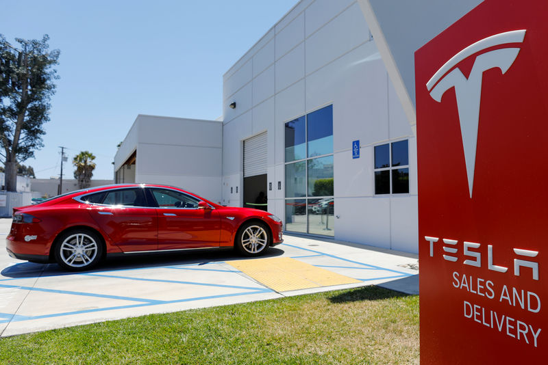 Акции Tesla и Beyond Meat подорожали