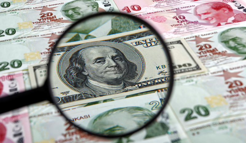 ดอลลาร์ขยับต่ำลง ก่อนหน้าการประกาศ CPI คืนนี้