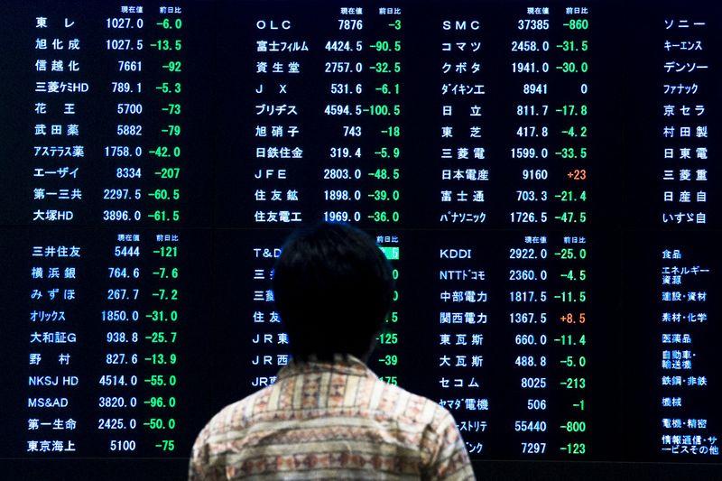 Japan shares higher at close of trade; Nikkei 225 up 0.27%