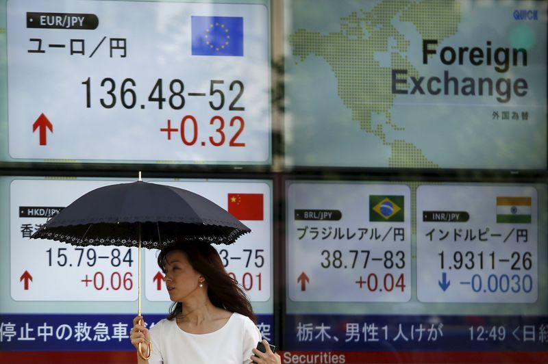 Forex - ETH/USD alhaalla Euroopan kaupankäyntituntien aikana