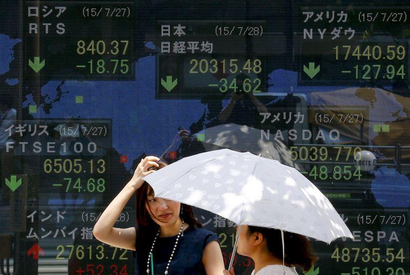 CK Châu Á giảm điểm, nhà đầu tư chờ đợi quyết định của Fed và BoJ