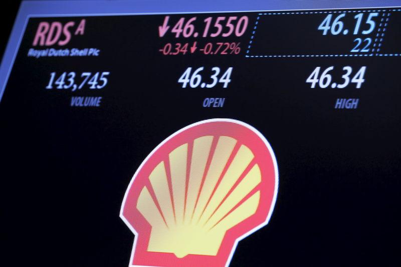 Piyasanın Kalbi: Shell, Büyük Kaya Gazı Zararı Üzerine Geri Alım Frenine Bastı