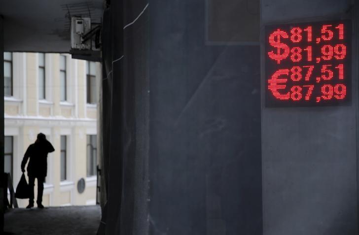Рубль занял оборону после тестирования многодневных максимумов