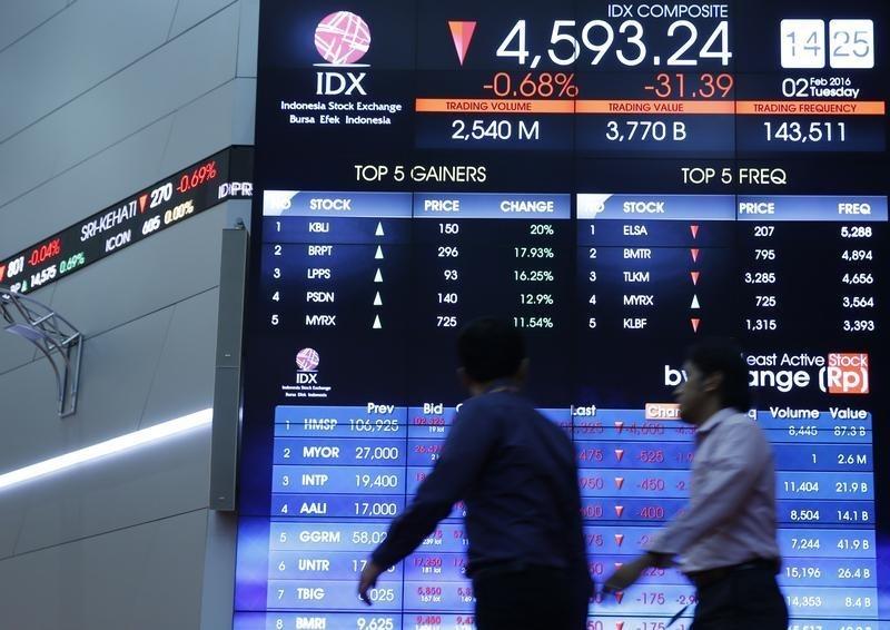 Endonezya piyasaları kapanışta yükseldi; IDX Composite 0,54% değer kazandı