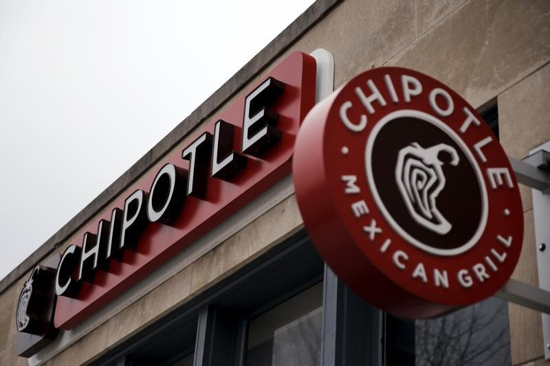 Chipotle Up as Cowen Rates It Top Pick on Hope of Higher Volumes, Margins