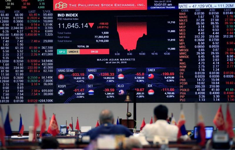 Filipinas - Ações fecharam o pregão em queda e o Índice PSEi Composite recuou 0,47%