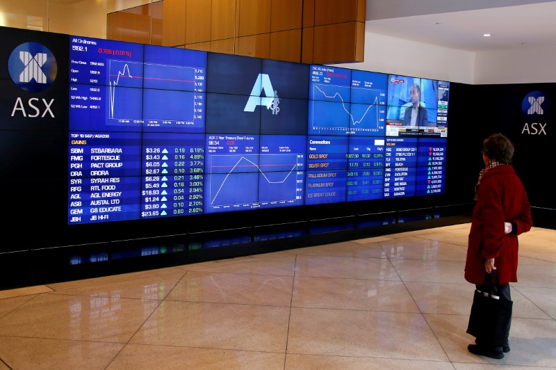 Australia stocks lower at close of trade; S&P/ASX 200 down 0.90%