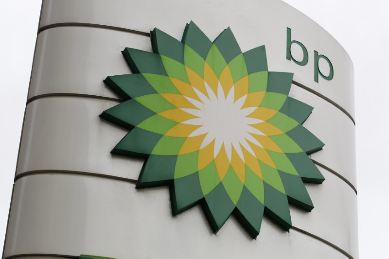 Premarket London:   BP Says Don't Give up on Divvy; Next Sales Slow
