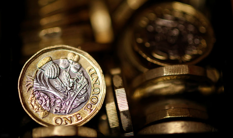 MARKET WRAP: FTSE rallies, GBP hits two-week high, Bitcoin jumps