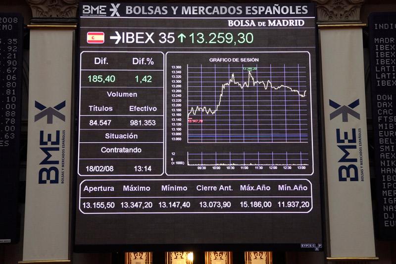 El Ibex pierde un 0,63% y los 10.700 puntos pese a la Fed y China