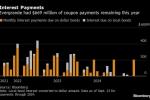 China Tells Evergrande to Avoid Near-Term Default on Bonds
