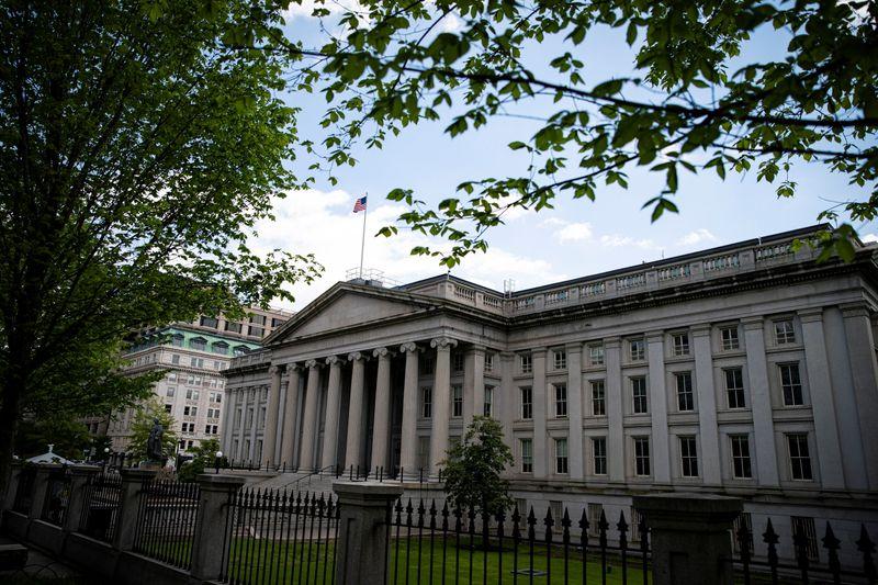 Analysis: Treasury rally leaves investors scrambling for yield plays