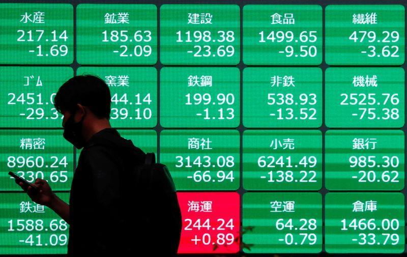 Stocks, debt yields slip on U.S. CPI, poor bond auction